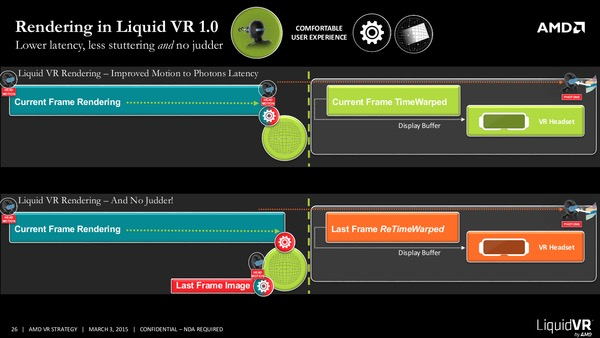 LiquidVR-Slide25_w_600