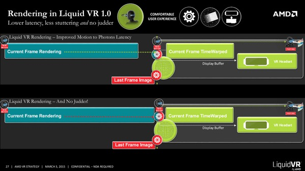 LiquidVR-Slide26_w_600