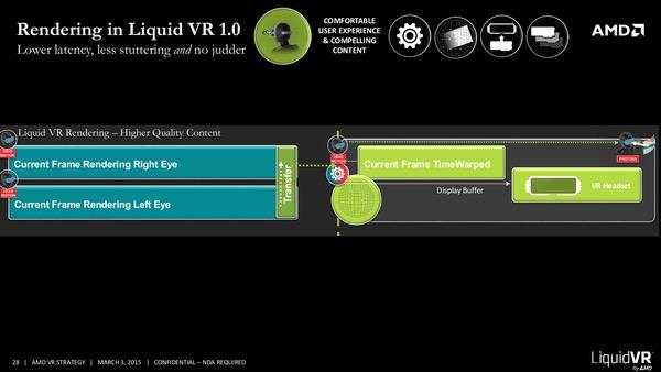 LiquidVR-Slide27_w_600